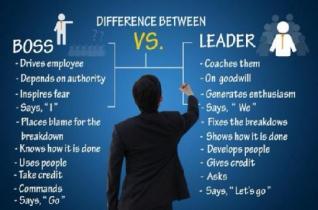 boss v leader